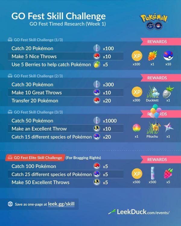 Misiones y Recompensas Go Fest Challenge Semana 1 Pokemon Go