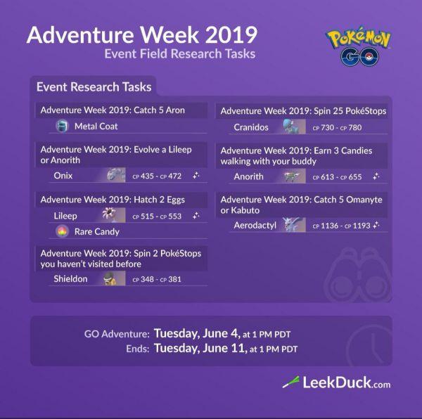 Ifografía donde se detallan todas las misiones y recompensas de la Semana de Aventuras en Pokemon Go 2019