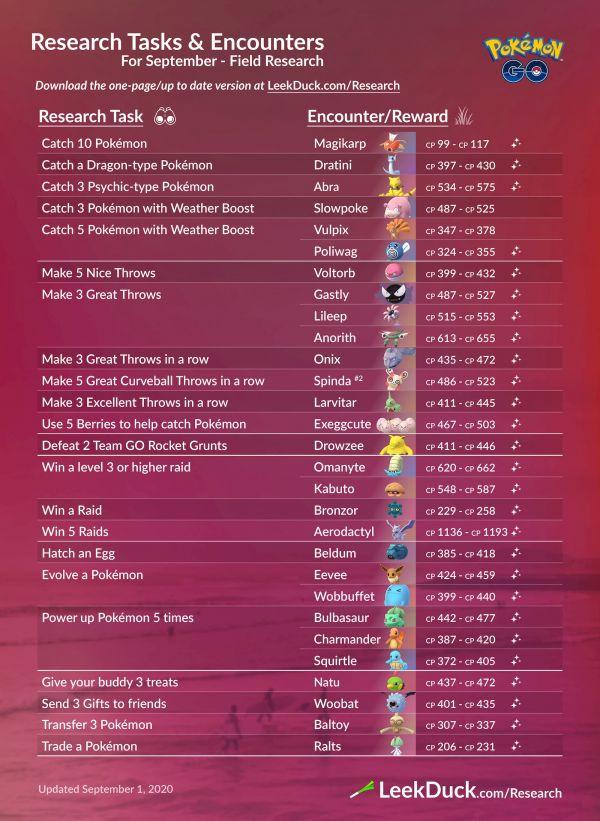 Misiones y Recompensas Mes Septiembre Pokemon Go