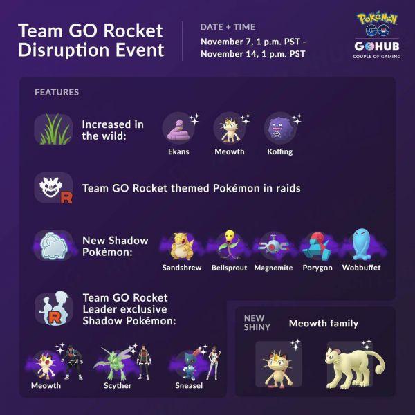 Nuevo Evento Team Rocket en Pokemon Go con nuevas funciones y características que hacen más divertido el juego.