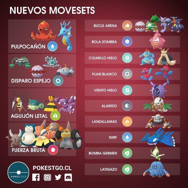 Acvtualización en pokemon go con nuevos movimientos para los combates.