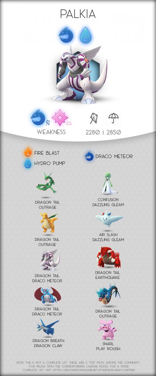 Mejores Pokemon designados para combatir a Palkia