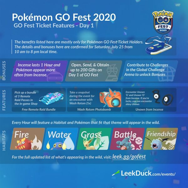 Pokemon Go Fest Día 1