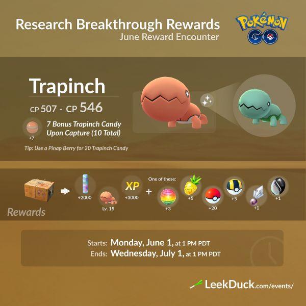 Recompensa Final Sellos Invetigaciones de Campo Junio 2020 Pokemon Go