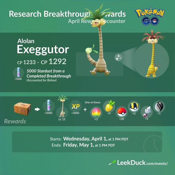 Recompensa del último sello de investigación del mes de Abril del 2020 en Pokemon Go