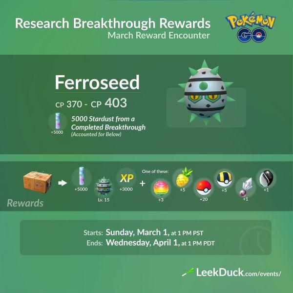 Recompensa del último sello de investigación del mes de Marzo del 2020 en Pokemon Go