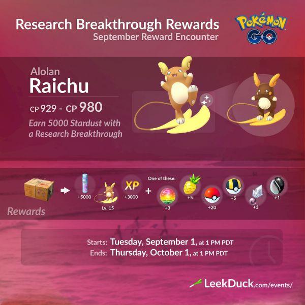 Recompensa Último Sello Investigación Septiembre Pokemon Go
