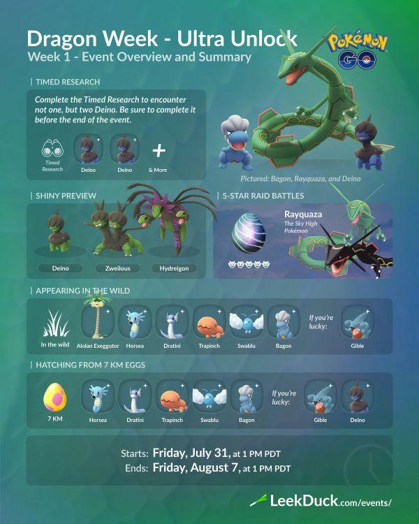 Semana Dragón Pokemon Go