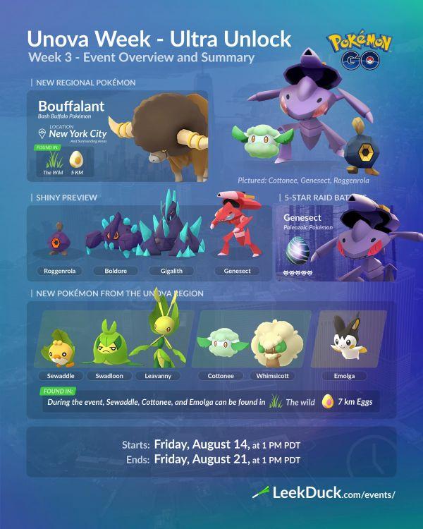 Semana Unova Pokemon Go