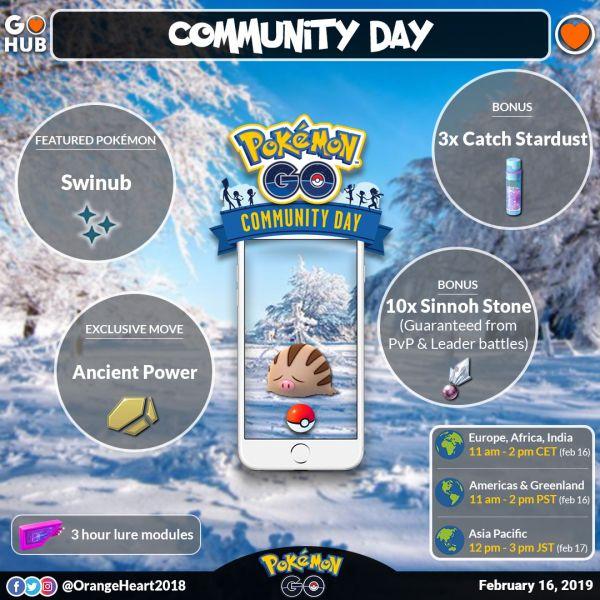 Día de la çComunidad en Febrero en Pokémon Go con Swinub como protagonista