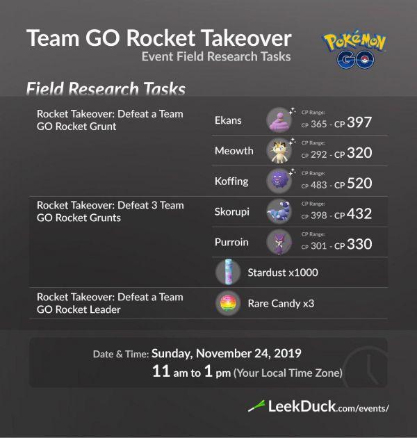 Tareas de Investigación a superar en Pokemon Go durante el Evento de 2 horas del Team Go Rocket