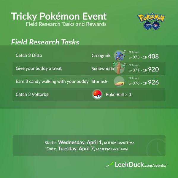 Tareas y Recompensas del Evento Pokemon Bromistas en Pokemon Go en 2020