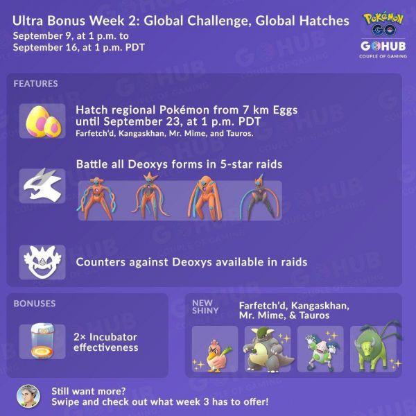 Segunda semana del Ultrabonus en Pokemon Go